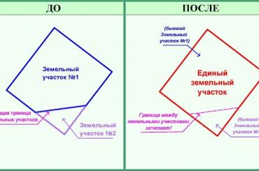 Объединение земельных участков