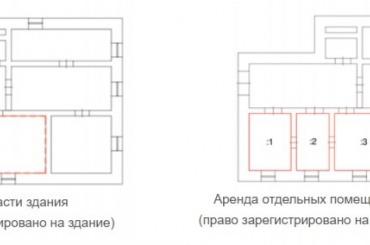 Технический план части помещения